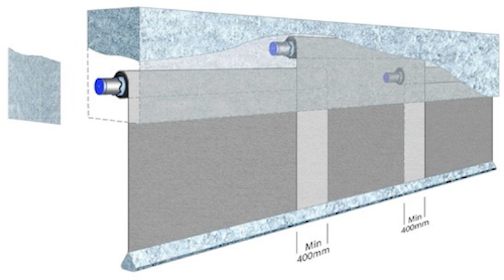 Sd240 Automatic Fire Protective Smoke Curtain Door Systems