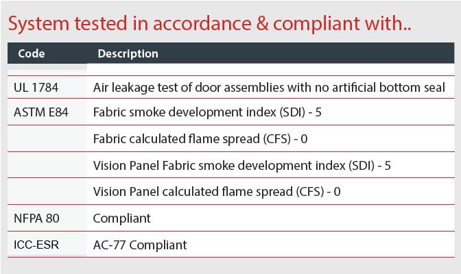 DSI-600V-compliance code